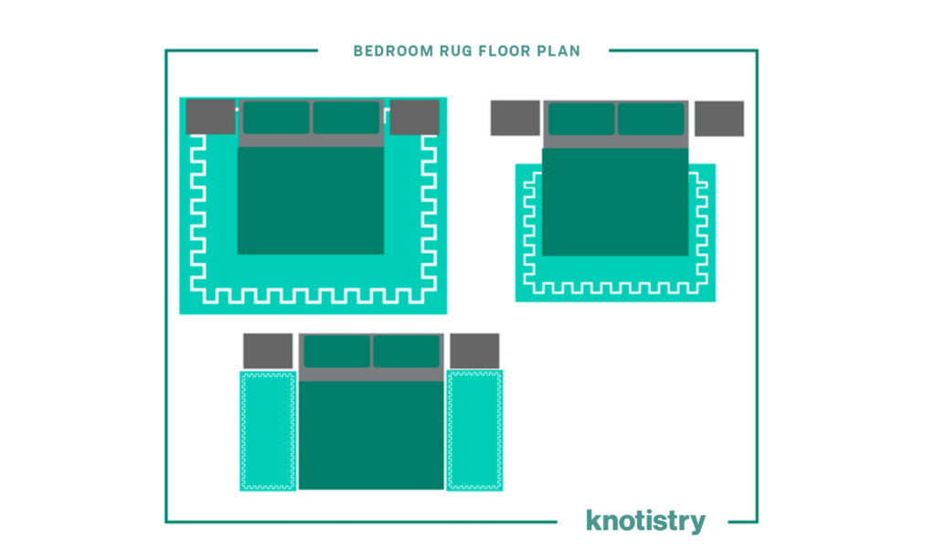 bedroom rug plan
